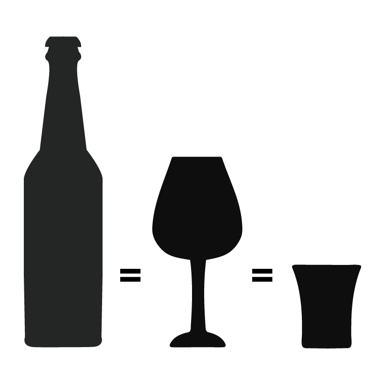 Representations of one standard drink